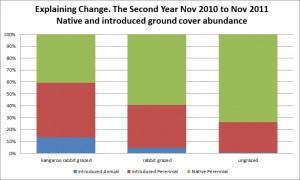 Monitoring results year 2